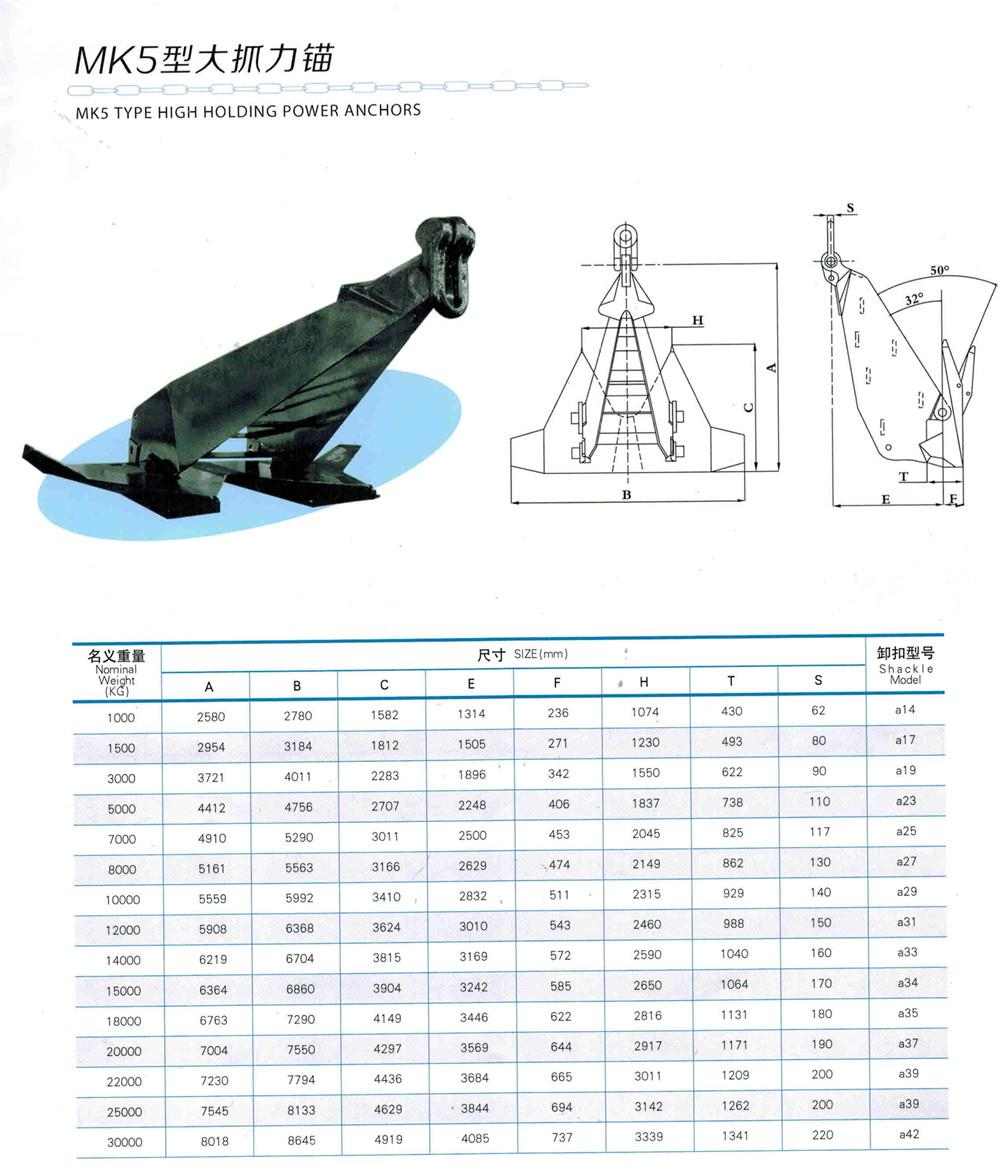 Stevpris Mk6 Offshore Anchor With IACS Cert. High Holding